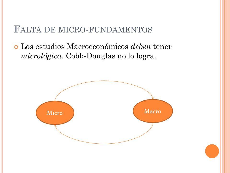 F ALTA DE MICRO - FUNDAMENTOS Los estudios Macroeconómicos deben tener micrológica. Cobb-Douglas no lo logra. Micro Macro