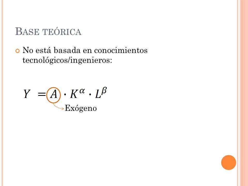 B ASE TEÓRICA No está basada en conocimientos tecnológicos/ingenieros: Exógeno