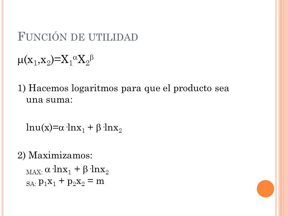 F UNCIÓN DE UTILIDAD (x 1,x 2 )=X 1 X 2 1) Hacemos logaritmos para que el producto sea una suma: lnu(x)= ·lnx 1 + ·lnx 2 2) Maximizamos: MAX: ·lnx 1 +
