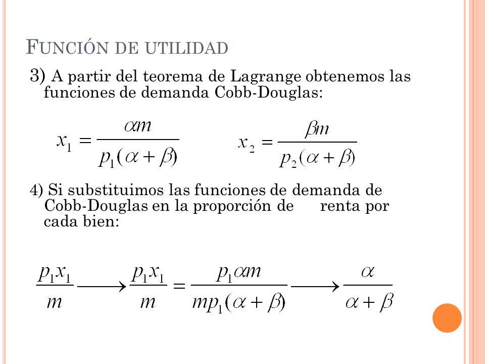 F UNCIÓN DE UTILIDAD 3) A partir del teorema de Lagrange obtenemos las funciones de demanda Cobb-Douglas: 4) Si substituimos las funciones de demanda