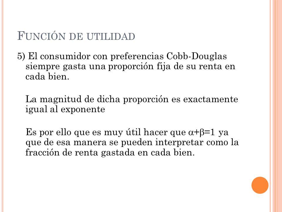 F UNCIÓN DE UTILIDAD 5) El consumidor con preferencias Cobb-Douglas siempre gasta una proporción fija de su renta en cada bien. La magnitud de dicha p