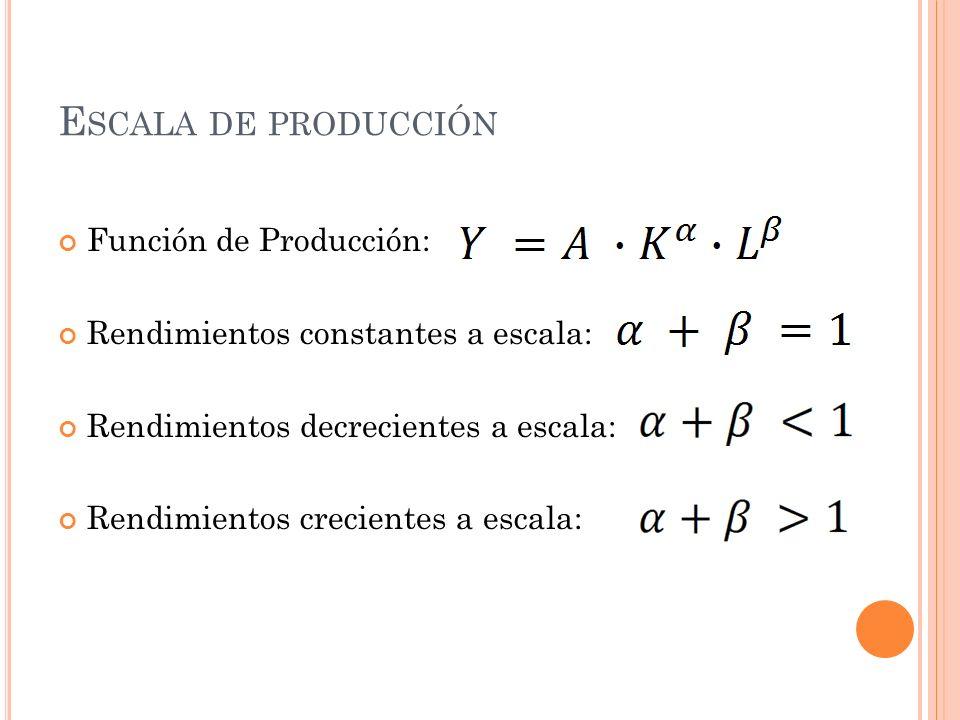 E SCALA DE PRODUCCIÓN Función de Producción: Rendimientos constantes a escala: Rendimientos decrecientes a escala: Rendimientos crecientes a escala: