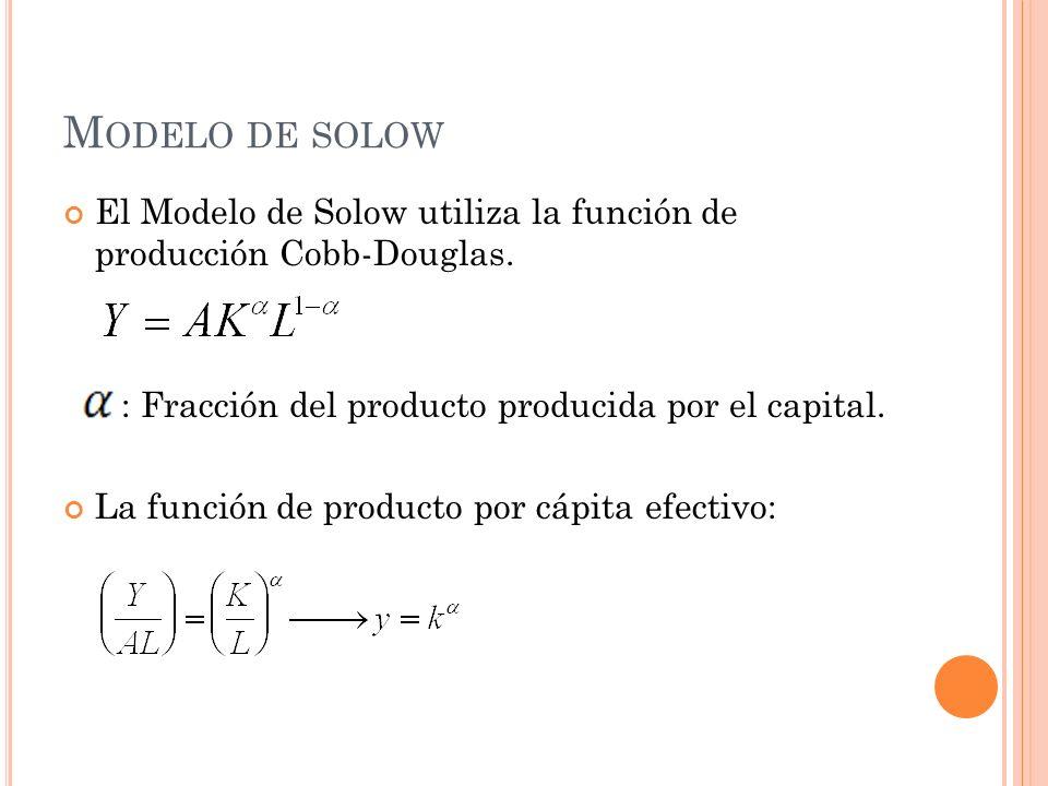 M ODELO DE SOLOW El Modelo de Solow utiliza la función de producción Cobb-Douglas. : Fracción del producto producida por el capital. La función de pro