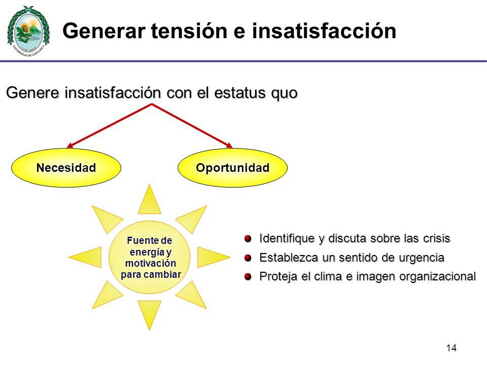 Generar tensión e insatisfacción 14 NecesidadOportunidad Fuente de energía y motivación para cambiar Genere insatisfacción con el estatus quo Identifi