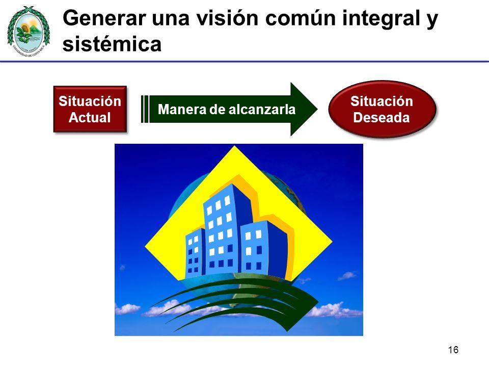 Generar una visión común integral y sistémica 16 Situación Actual Situación Deseada Manera de alcanzarla
