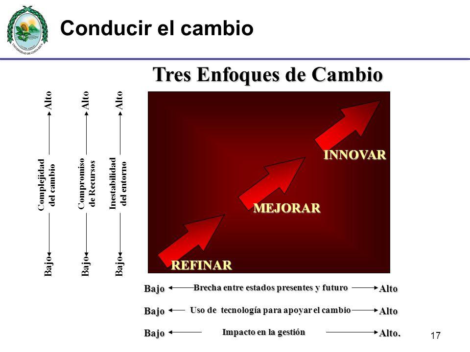 Conducir el cambio 17 Tres Enfoques de Cambio INNOVAR MEJORAR REFINAR Impacto en la gestión Impacto en la gestiónAlto.Bajo Complejidad del cambio Alto