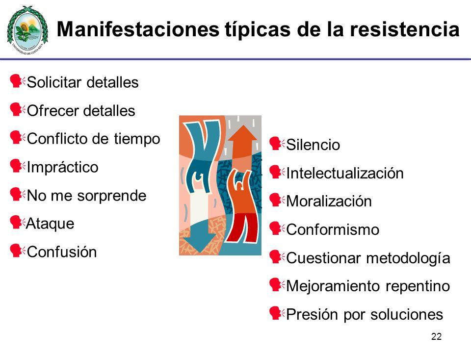 Manifestaciones típicas de la resistencia 22 Solicitar detalles Ofrecer detalles Conflicto de tiempo Impráctico No me sorprende Ataque Confusión Silen