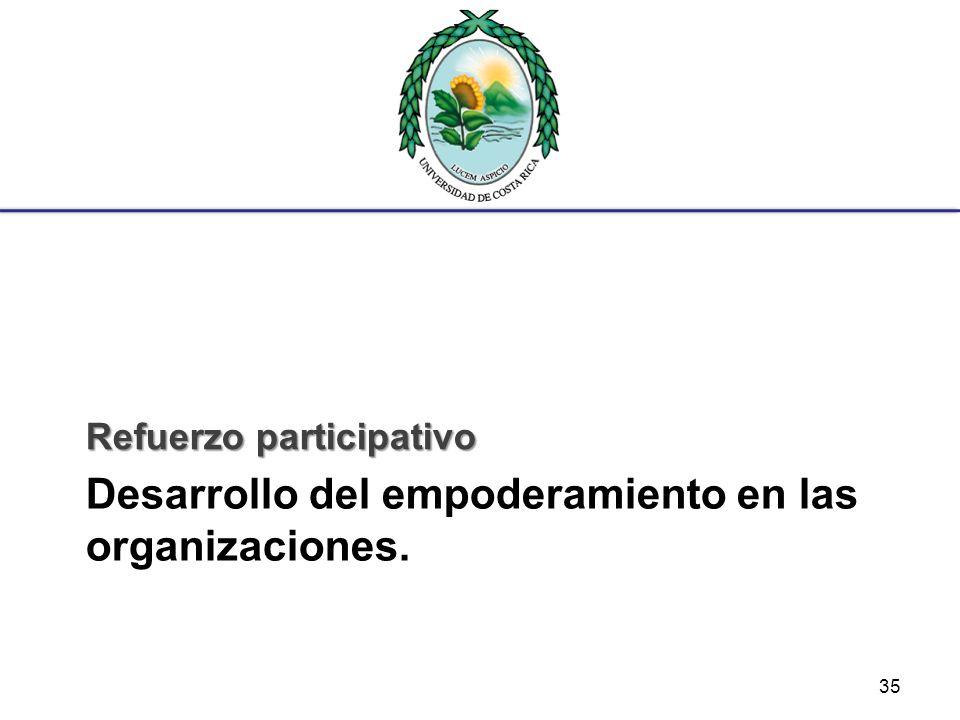 Desarrollo del empoderamiento en las organizaciones. Refuerzo participativo 35