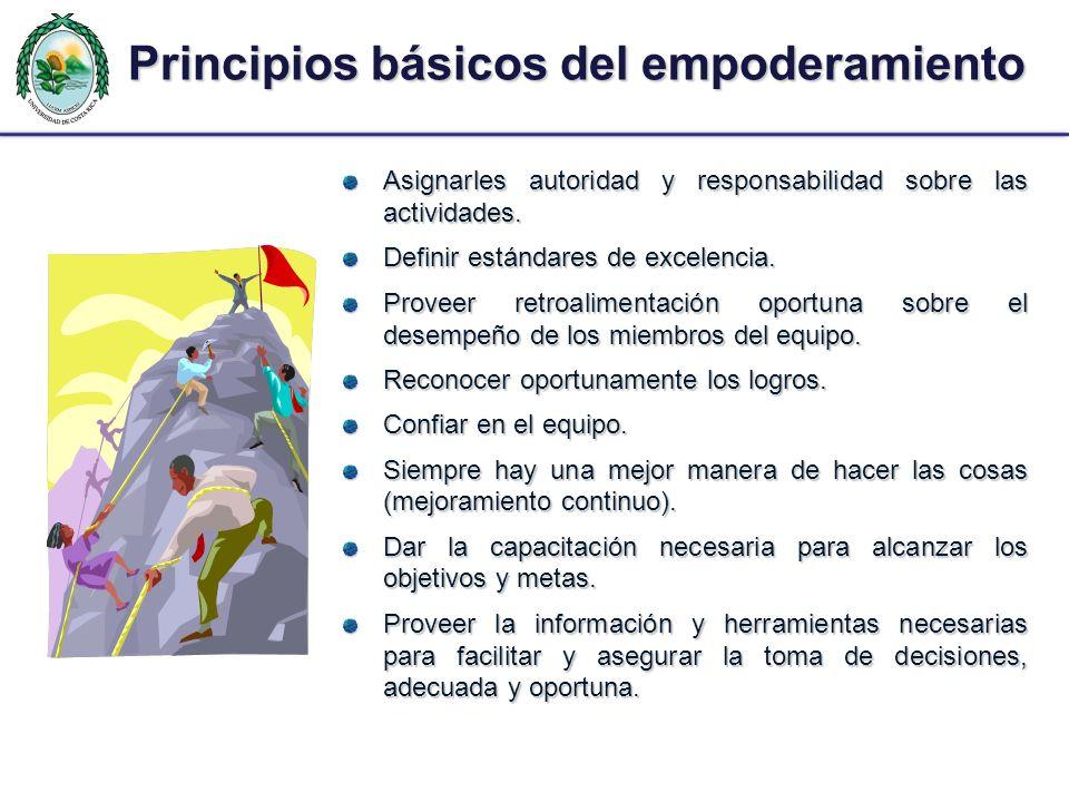 Principios básicos del empoderamiento Asignarles autoridad y responsabilidad sobre las actividades. Definir estándares de excelencia. Proveer retroali