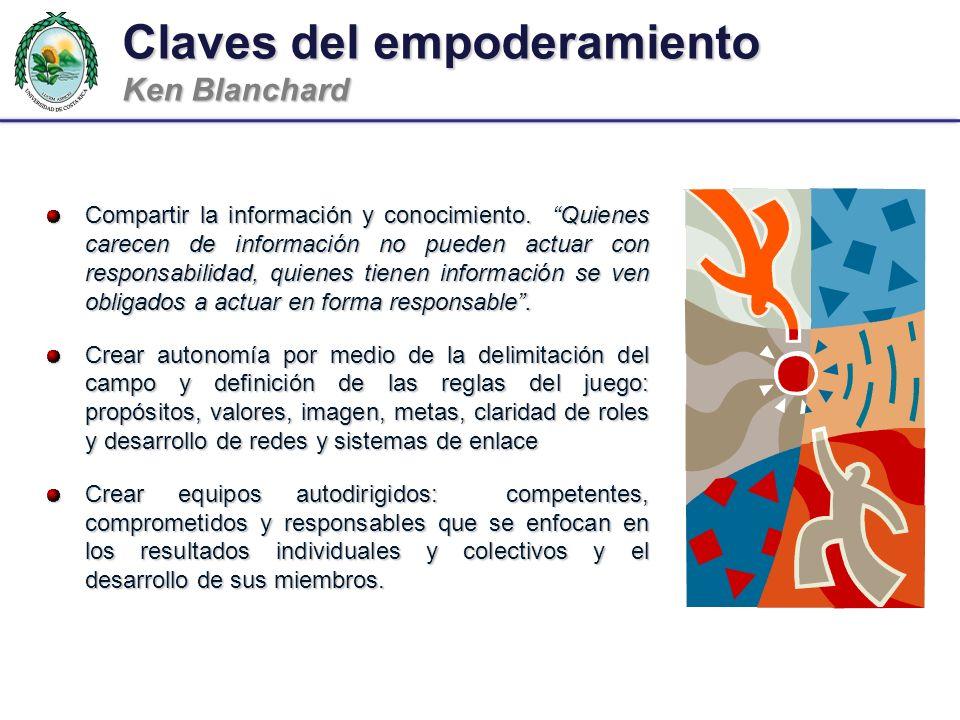 Claves del empoderamiento Ken Blanchard Compartir la información y conocimiento. Quienes carecen de información no pueden actuar con responsabilidad,