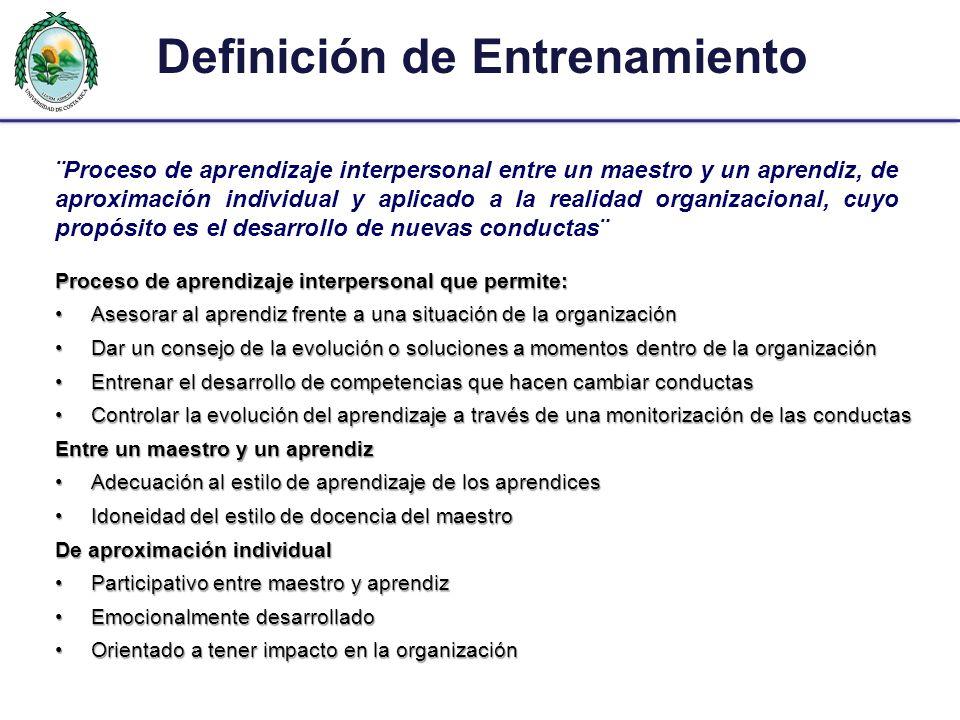 Definición de Entrenamiento Proceso de aprendizaje interpersonal que permite: Asesorar al aprendiz frente a una situación de la organizaciónAsesorar al aprendiz frente a una situación de la organización Dar un consejo de la evolución o soluciones a momentos dentro de la organizaciónDar un consejo de la evolución o soluciones a momentos dentro de la organización Entrenar el desarrollo de competencias que hacen cambiar conductasEntrenar el desarrollo de competencias que hacen cambiar conductas Controlar la evolución del aprendizaje a través de una monitorización de las conductasControlar la evolución del aprendizaje a través de una monitorización de las conductas Entre un maestro y un aprendiz Adecuación al estilo de aprendizaje de los aprendicesAdecuación al estilo de aprendizaje de los aprendices Idoneidad del estilo de docencia del maestroIdoneidad del estilo de docencia del maestro De aproximación individual Participativo entre maestro y aprendizParticipativo entre maestro y aprendiz Emocionalmente desarrolladoEmocionalmente desarrollado Orientado a tener impacto en la organizaciónOrientado a tener impacto en la organización ¨Proceso de aprendizaje interpersonal entre un maestro y un aprendiz, de aproximación individual y aplicado a la realidad organizacional, cuyo propósito es el desarrollo de nuevas conductas¨