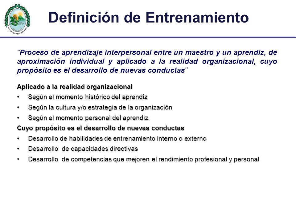Definición de Entrenamiento Aplicado a la realidad organizacional Según el momento histórico del aprendizSegún el momento histórico del aprendiz Según