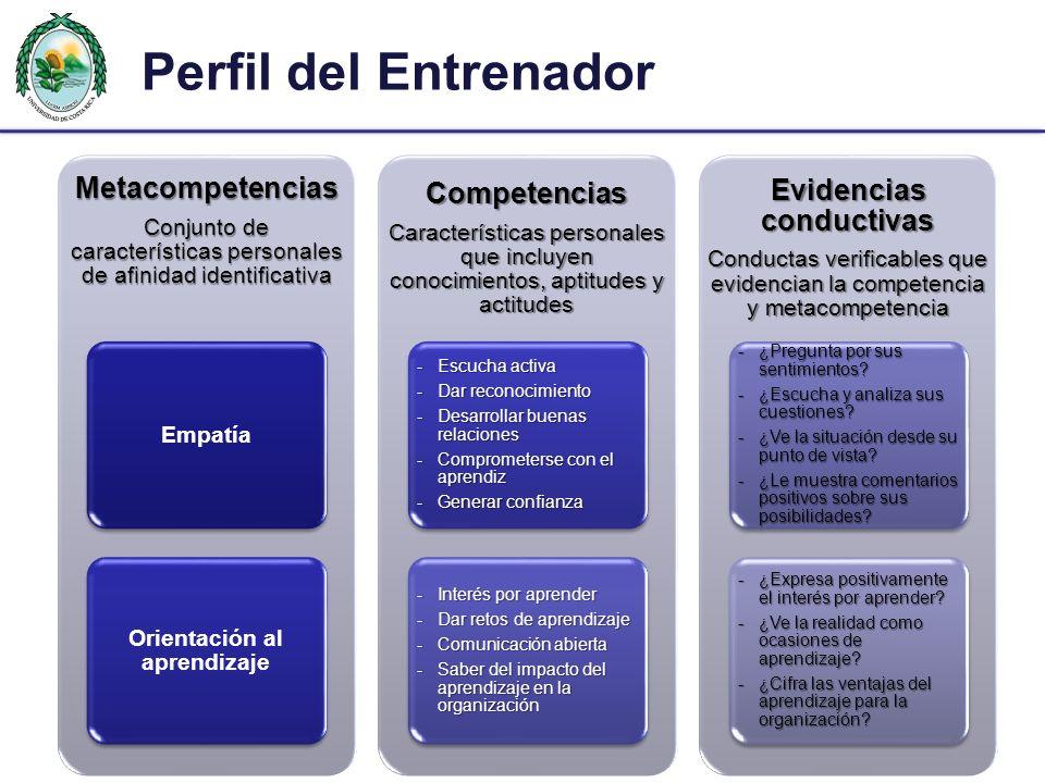 Perfil del EntrenadorMetacompetencias Conjunto de características personales de afinidad identificativa Empatía Orientación al aprendizaje Competencias Características personales que incluyen conocimientos, aptitudes y actitudes - Escucha activa - Dar reconocimiento - Desarrollar buenas relaciones - Comprometerse con el aprendiz - Generar confianza - Interés por aprender - Dar retos de aprendizaje - Comunicación abierta - Saber del impacto del aprendizaje en la organización Evidencias conductivas Conductas verificables que evidencian la competencia y metacompetencia - ¿Pregunta por sus sentimientos.