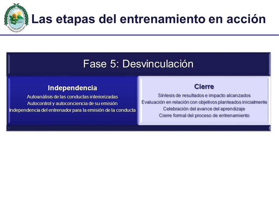 Fase 5: Desvinculación Independencia Autoanálisis de las conductas interiorizadas Autocontrol y autoconciencia de su emisión Independencia del entrena
