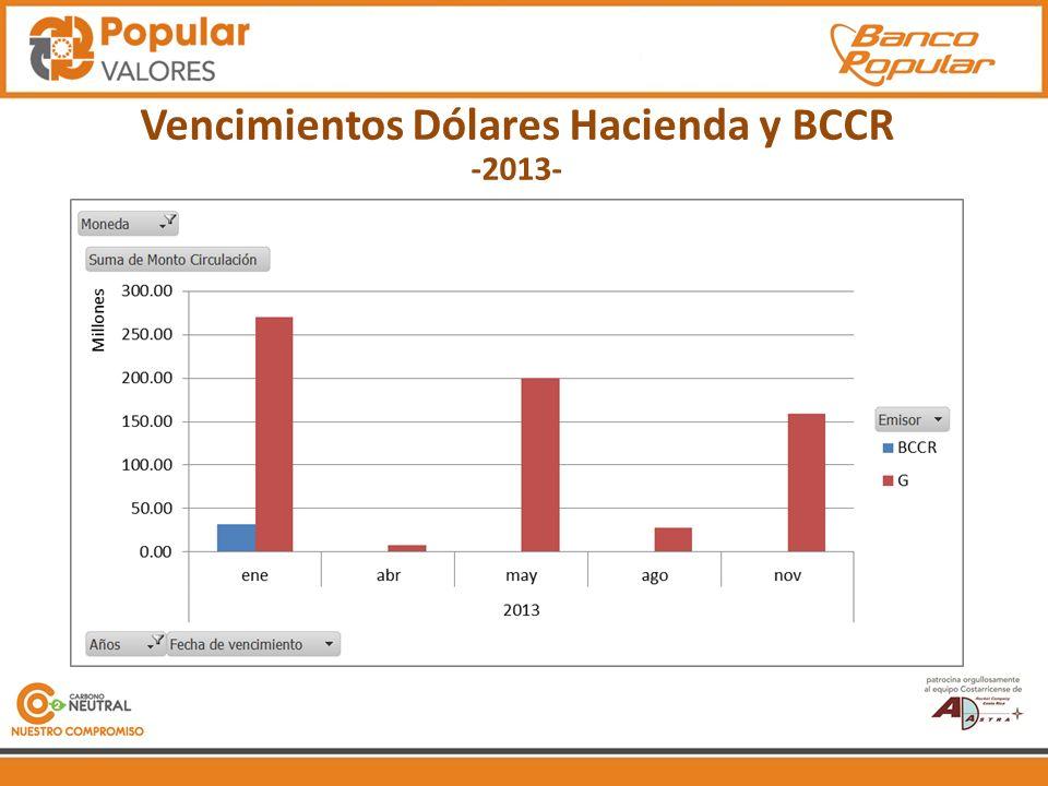 Vencimientos Dólares Hacienda y BCCR -2013-