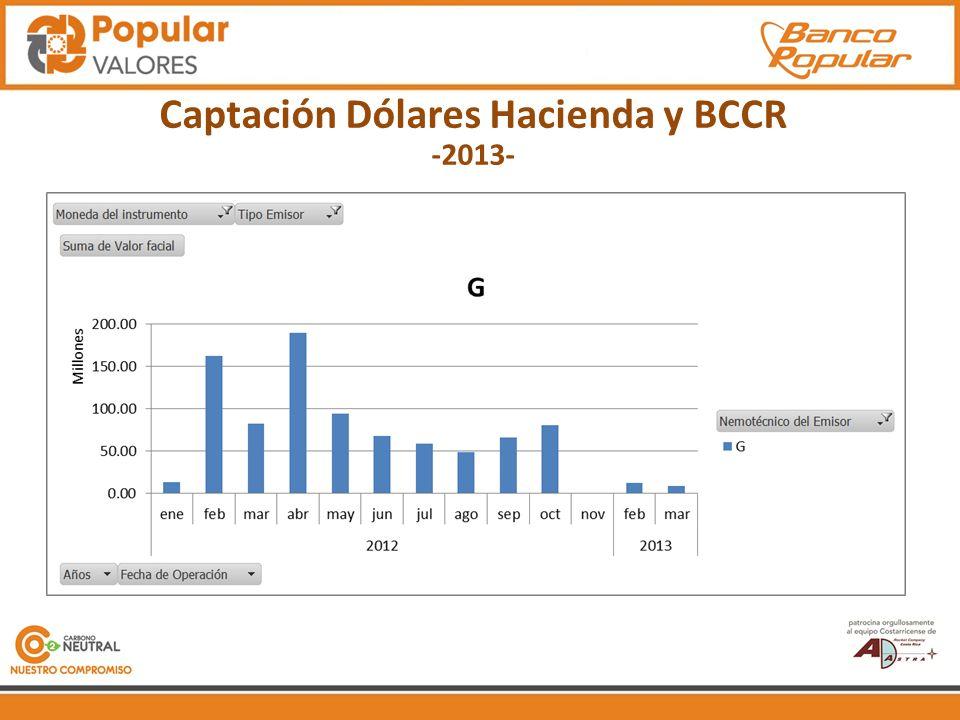 Captación Dólares Hacienda y BCCR -2013-
