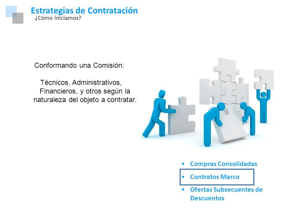 Marco Normativo Estrategias de Contratación ¿Cómo iniciamos? Compras Consolidadas Contratos Marco Ofertas Subsecuentes de Descuentos Conformando una C