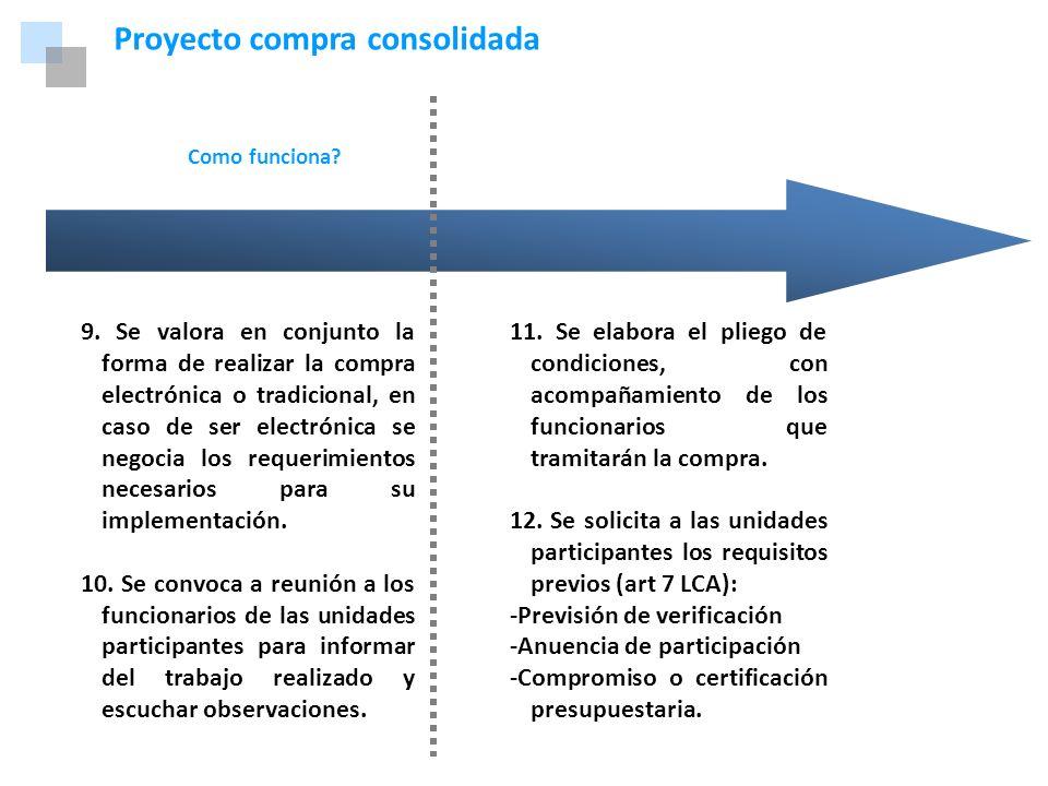 Marco Normativo Proyecto compra consolidada Como funciona? 9. Se valora en conjunto la forma de realizar la compra electrónica o tradicional, en caso