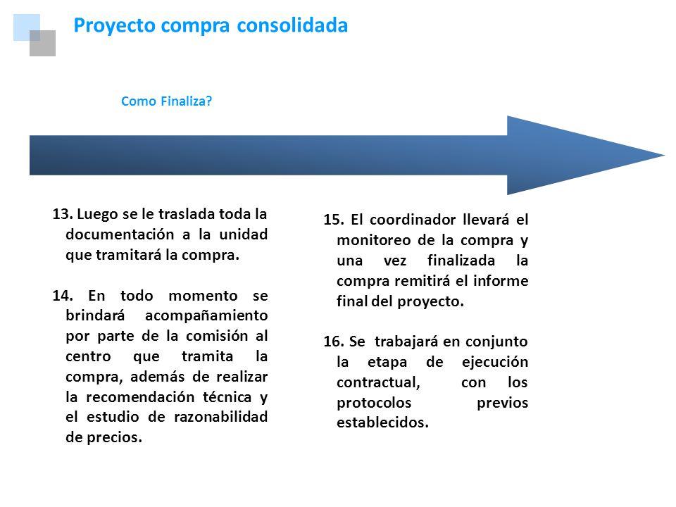 Marco Normativo Proyecto compra consolidada Como Finaliza? 13. Luego se le traslada toda la documentación a la unidad que tramitará la compra. 14. En