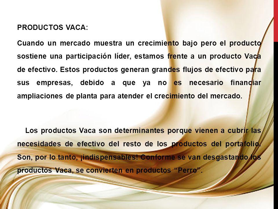 PRODUCTOS VACA: Cuando un mercado muestra un crecimiento bajo pero el producto sostiene una participación líder, estamos frente a un producto Vaca de