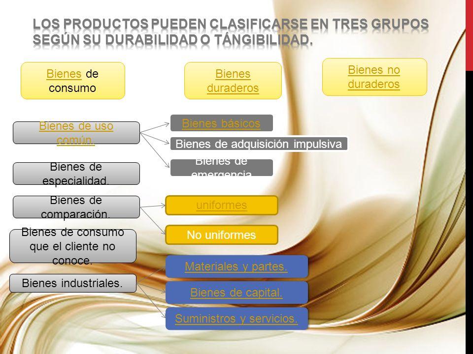 Una línea de productos depende de los objetivos de la empresa.