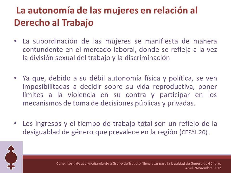 Consultoría de acompañamiento a Grupo de Trabajo Empresas para la Igualdad de Género de Género. Abril-Noviembre 2012 La autonomía de las mujeres en re
