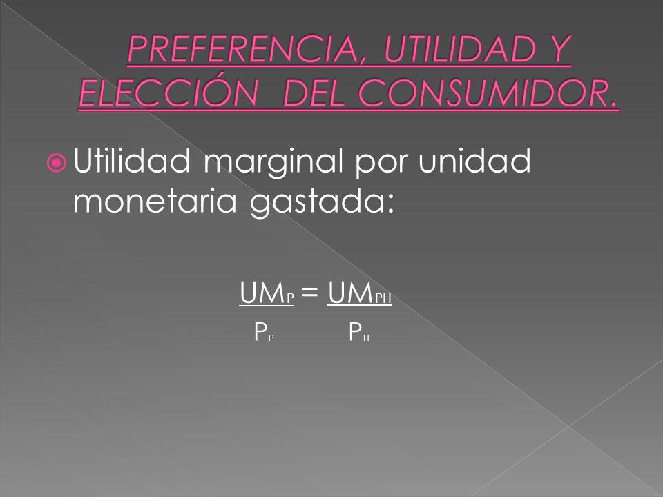 Utilidad marginal por unidad monetaria gastada: UM P = UM PH P P P H