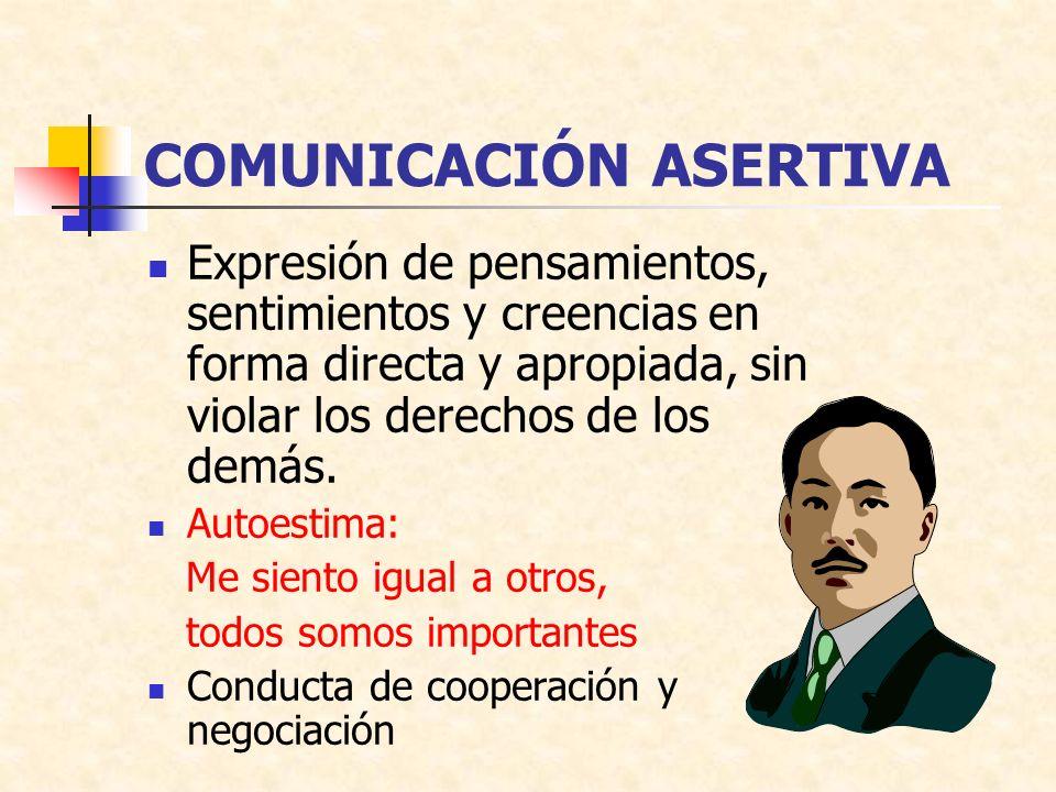 COMUNICACIÓN ASERTIVA Expresión de pensamientos, sentimientos y creencias en forma directa y apropiada, sin violar los derechos de los demás. Autoesti