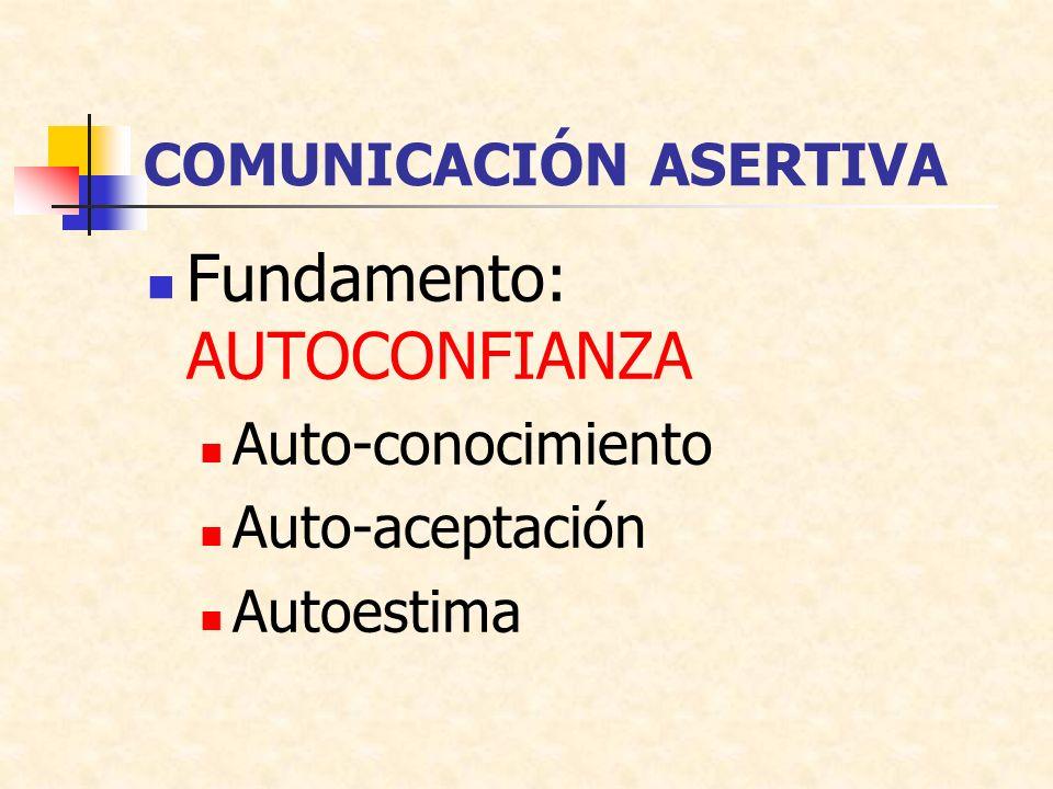 COMUNICACIÓN ASERTIVA Fundamento: AUTOCONFIANZA Auto-conocimiento Auto-aceptación Autoestima
