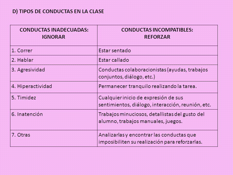 CONDUCTAS INADECUADAS: IGNORAR CONDUCTAS INCOMPATIBLES: REFORZAR 1. CorrerEstar sentado 2. HablarEstar callado 3. AgresividadConductas colaboracionist