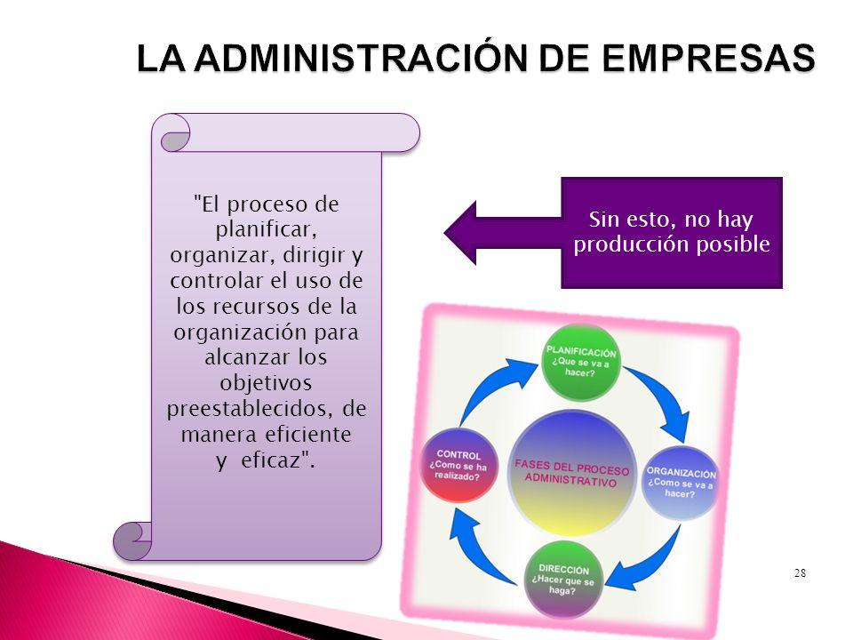 28 El proceso de planificar, organizar, dirigir y controlar el uso de los recursos de la organización para alcanzar los objetivos preestablecidos, de manera eficiente y eficaz .
