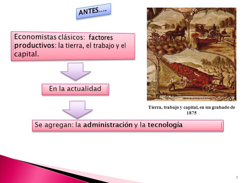 En la actualidad Tierra, trabajo y capital, en un grabado de 1875 Se agregan: la administración y la tecnología 5