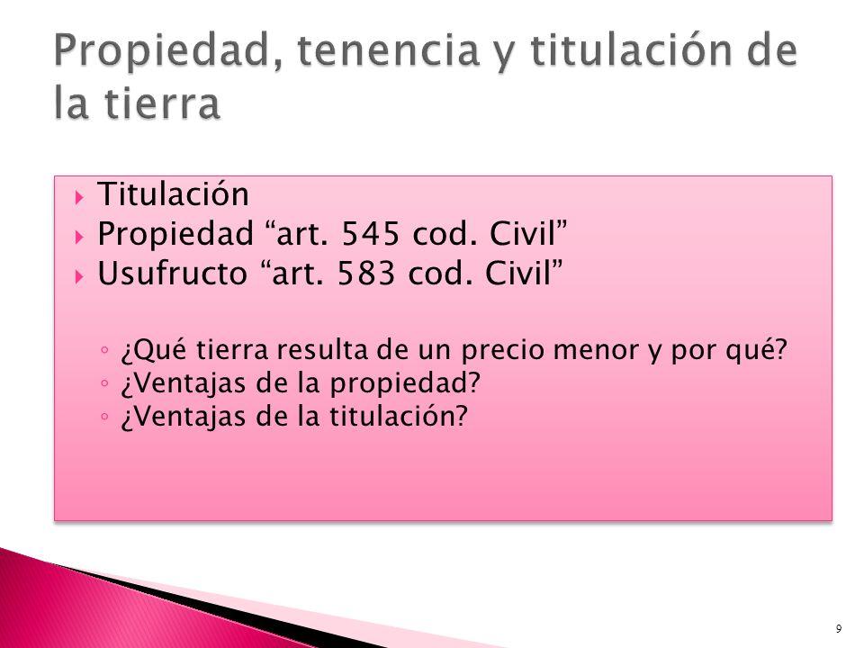 Titulación Propiedad art. 545 cod. Civil Usufructo art.