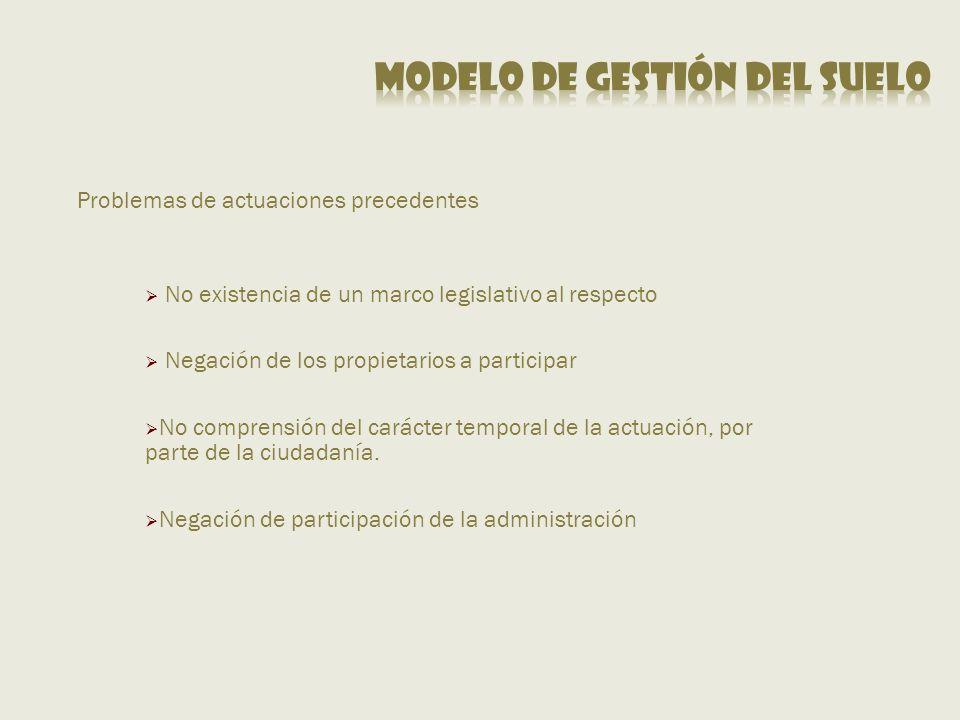 Problemas de actuaciones precedentes No existencia de un marco legislativo al respecto Negación de los propietarios a participar No comprensión del carácter temporal de la actuación, por parte de la ciudadanía.