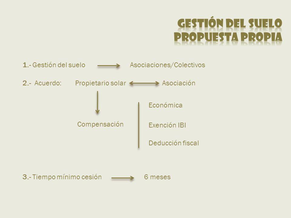 1.- Gestión del sueloAsociaciones/Colectivos 2.- Acuerdo:Propietario solar Compensación Económica Exención IBI Deducción fiscal 3.- Tiempo mínimo cesión6 meses Asociación