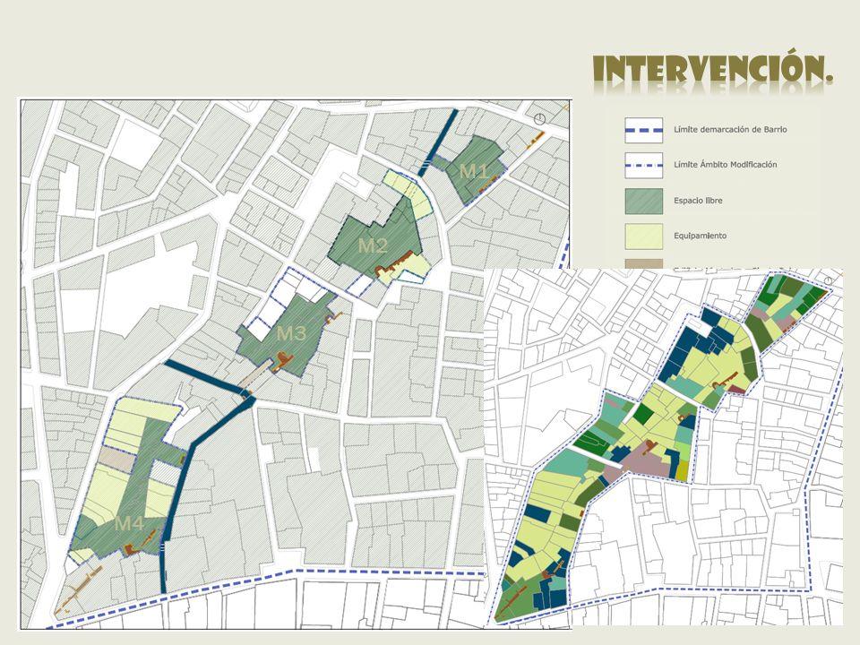 Zonas Verdes M2 Equipamientos Alta presencia de solares Vacios Urbanos M1 M3 M4 M2 - M4