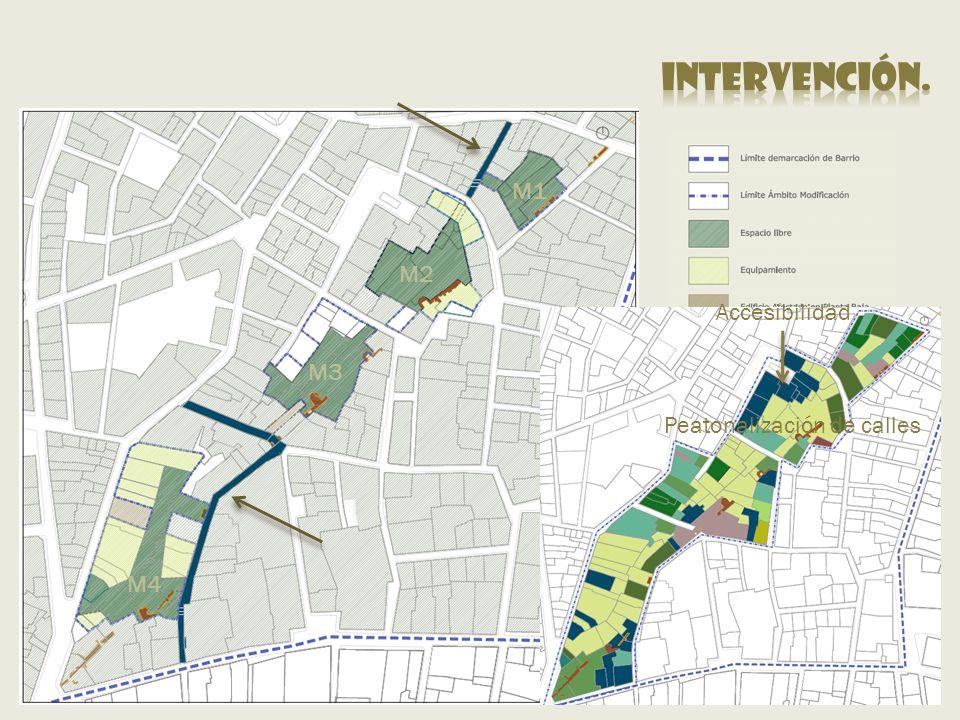 M2 M1 M3 M4 Peatonalización de calles Accesibilidad