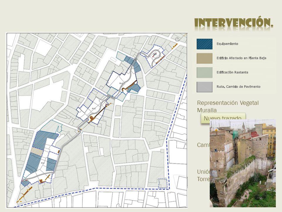 Cambio de Pavimento Unión Torres de Quart y Torres de Serrano Representación Vegetal Muralla Nuevo trazado
