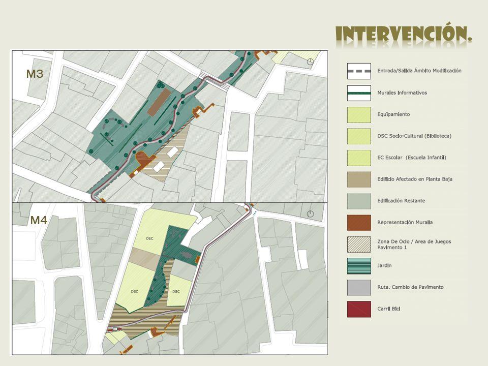 Murales informativos Exposiciones Itinerantes M3 M4