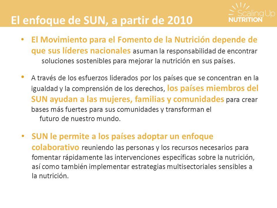 El enfoque de SUN, a partir de 2010 El Movimiento para el Fomento de la Nutrición depende de que sus líderes nacionales asuman la responsabilidad de encontrar soluciones sostenibles para mejorar la nutrición en sus países.