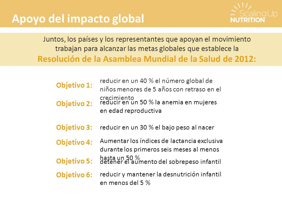 Apoyo del impacto global Juntos, los países y los representantes que apoyan el movimiento trabajan para alcanzar las metas globales que establece la Resolución de la Asamblea Mundial de la Salud de 2012: reducir y mantener la desnutrición infantil en menos del 5 % Objetivo 1: Objetivo 2: Objetivo 3: Objetivo 4: Objetivo 5: Objetivo 6: reducir en un 40 % el número global de niños menores de 5 años con retraso en el crecimiento reducir en un 50 % la anemia en mujeres en edad reproductiva reducir en un 30 % el bajo peso al nacer detener el aumento del sobrepeso infantil Aumentar los índices de lactancia exclusiva durante los primeros seis meses al menos hasta un 50 %