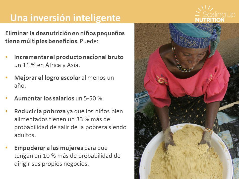 Eliminar la desnutrición en niños pequeños tiene múltiples beneficios.