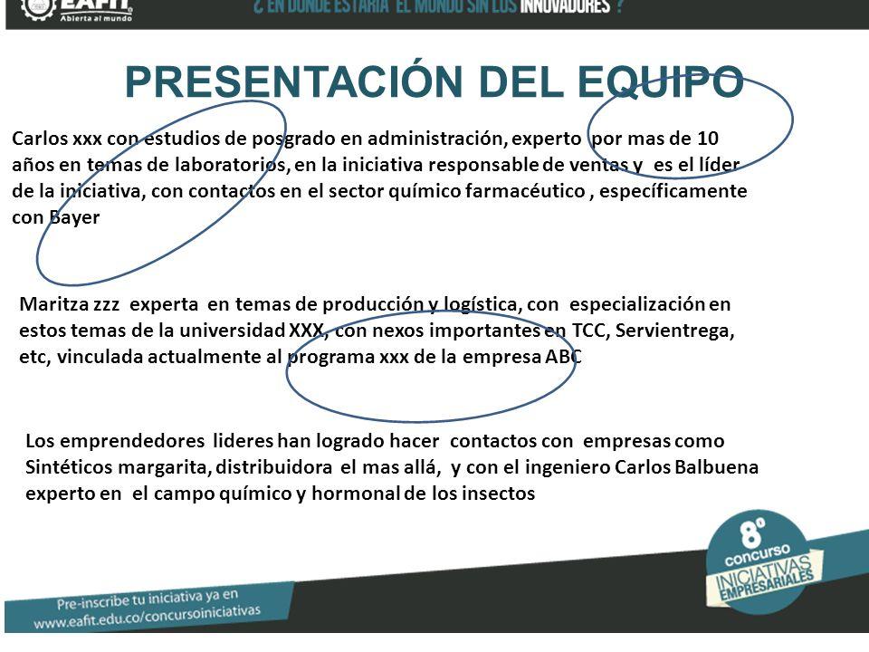 PRESENTACIÓN DEL EQUIPO Carlos xxx con estudios de posgrado en administración, experto por mas de 10 años en temas de laboratorios, en la iniciativa r
