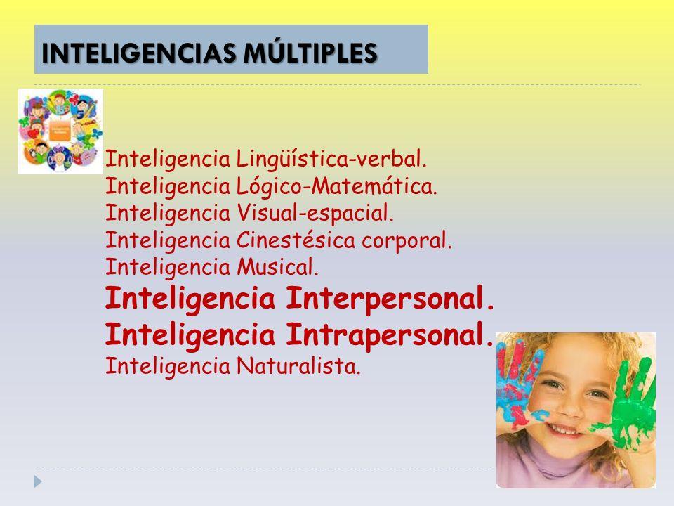 INTELIGENCIAS MÚLTIPLES Inteligencia Lingüística-verbal.