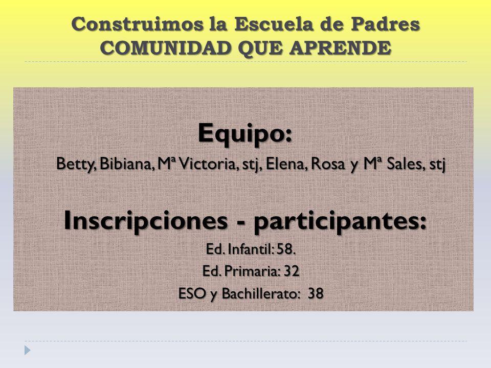 Construimos la Escuela de Padres COMUNIDAD QUE APRENDE Equipo: Betty, Bibiana, Mª Victoria, stj, Elena, Rosa y Mª Sales, stj Inscripciones - participantes: Ed.