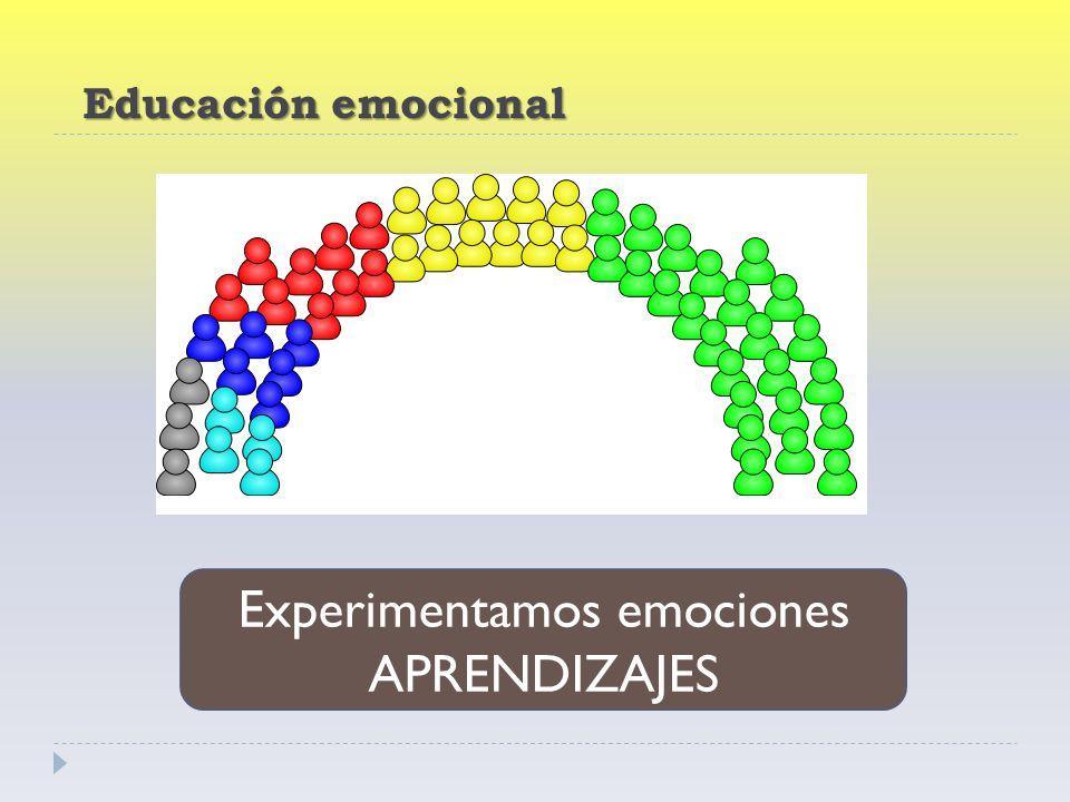 Educación emocional Experimentamos emociones APRENDIZAJES