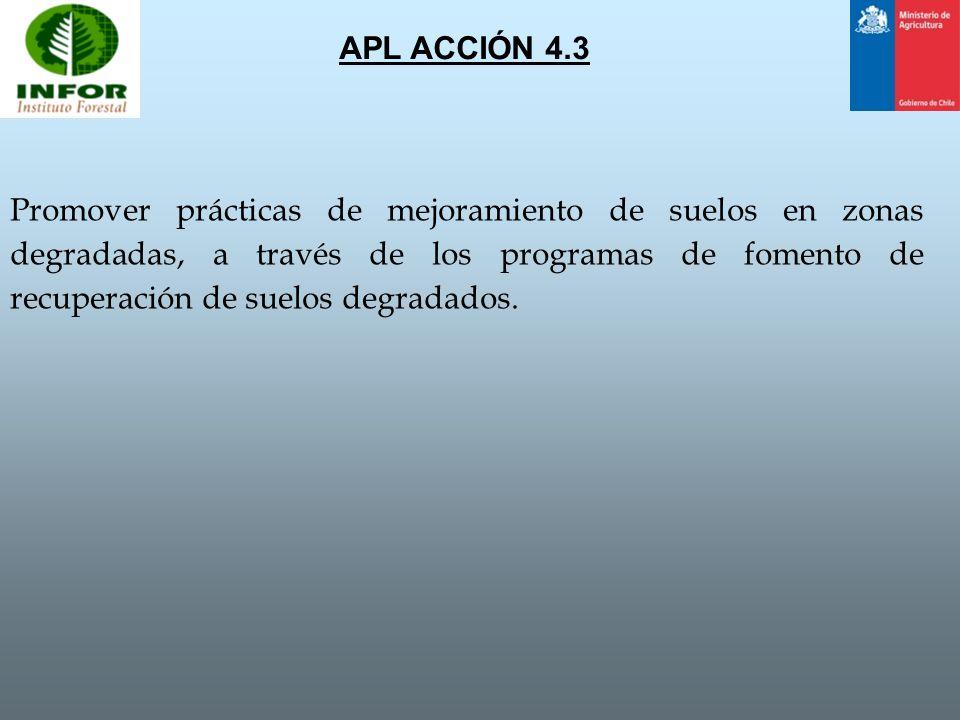 APL ACCIÓN 4.3 Promover prácticas de mejoramiento de suelos en zonas degradadas, a través de los programas de fomento de recuperación de suelos degrad