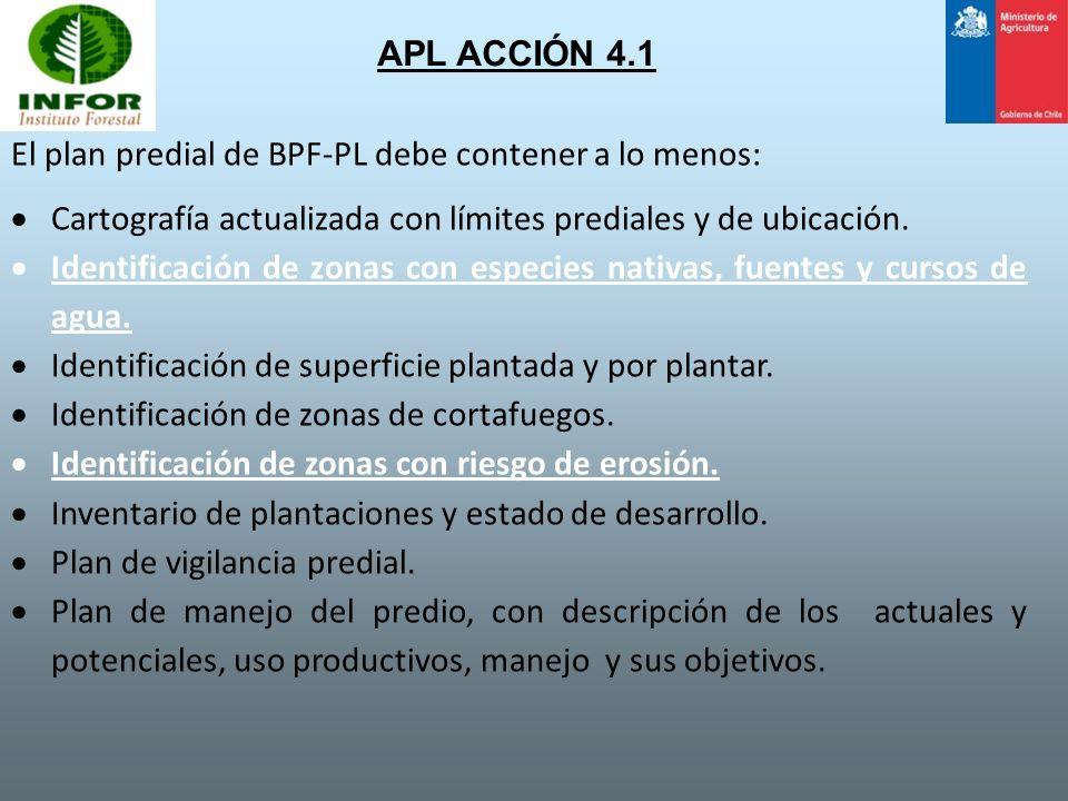 APL ACCIÓN 4.1 El plan predial de BPF-PL debe contener a lo menos: Cartografía actualizada con límites prediales y de ubicación. Identificación de zon