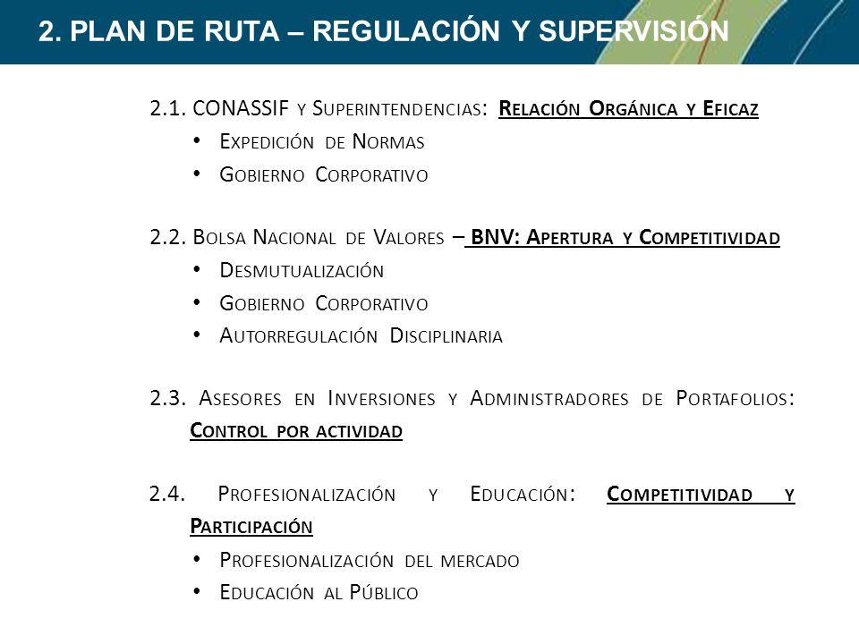 2.PLAN DE RUTA – REGULACIÓN Y SUPERVISIÓN 2.1.
