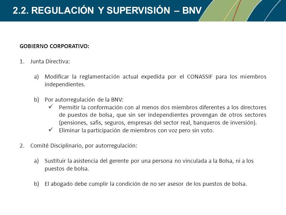 2.2. REGULACIÓN Y SUPERVISIÓN – BNV GOBIERNO CORPORATIVO: 1.Junta Directiva: a)Modificar la reglamentación actual expedida por el CONASSIF para los mi